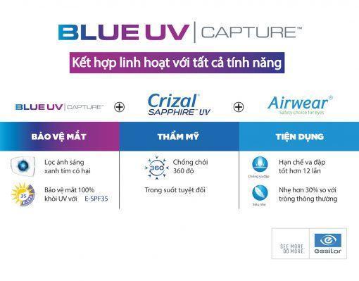 Tròng Kính Essilor Crizal Blue UV Capture